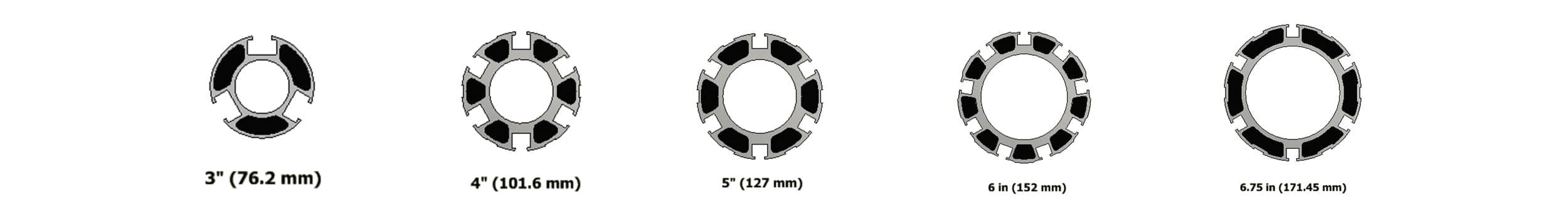 Pultrusion Durchmesser